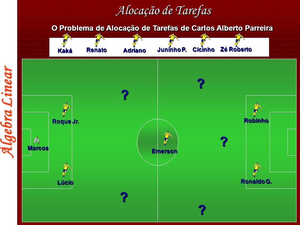 Álgebra Linear Alocação de Tarefas O Problema de Alocação de Tarefas de Carlos Alberto Parreira Kaká Renato Adriano Juninho P. Cicinho Zé Roberto Roqu