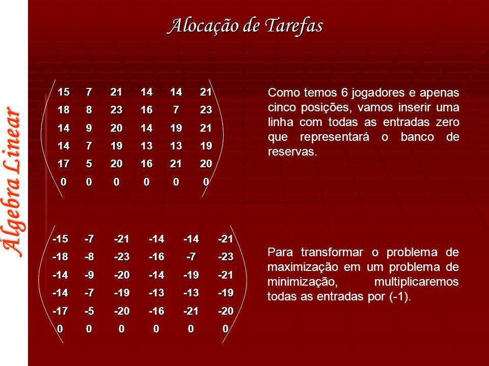 Álgebra Linear Alocação de Tarefas 15721141421 1882316723 14920141921 14719131319 17520162120 000000 -15-7-21-14-14-21-18-8-23-16-7-23 -14-9-20-14-19-