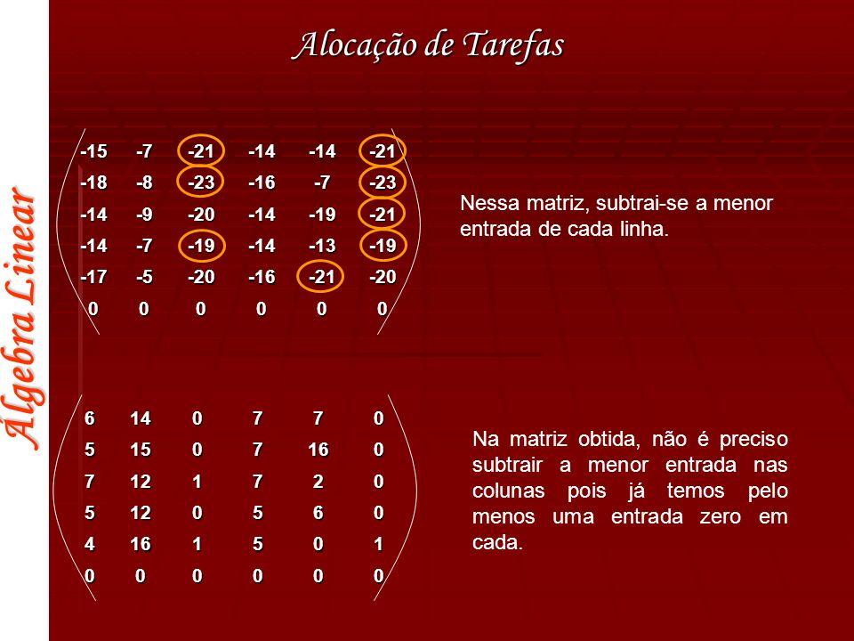Álgebra Linear Alocação de Tarefas 6140770 51507160 7121720 5120560 4161501 000000 -15-7-21-14-14-21-18-8-23-16-7-23 -14-9-20-14-19-21 -14-7-19-14-13-