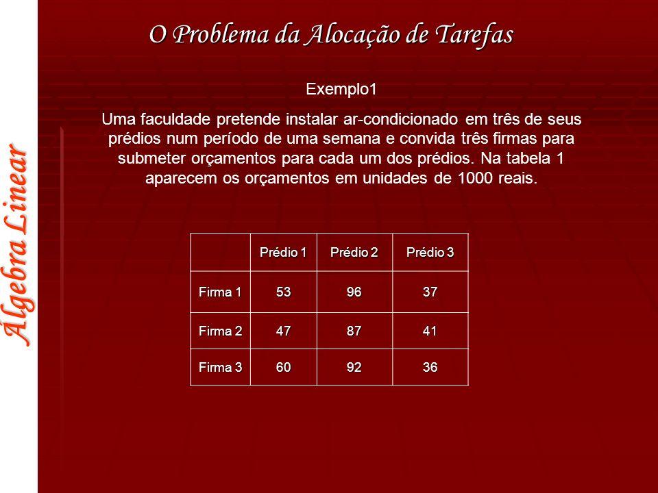 Álgebra Linear O Problema da Alocação de Tarefas Exemplo1 A matriz custo para este problema é a matriz 3x3:539637478741 609236 C = Matriz-custo Como só há seis (3!) alocações possíveis, podemos resolver este problema calculando o custo de cada uma delas e calculamos sua soma: