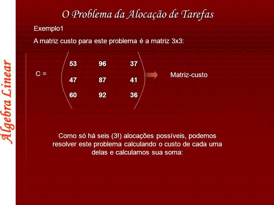 Álgebra Linear O Problema da Alocação de Tarefas 539637 478741 609236 53 + 87 + 36 = 176 53 + 92 + 41 = 186 47 + 96 + 36 = 179 47 + 92 + 37 = 176 60 + 96 + 41 = 197 60 + 87 + 37 = 184 O resultado nos dá duas opções de alocação de tarefas com custo mínimo.