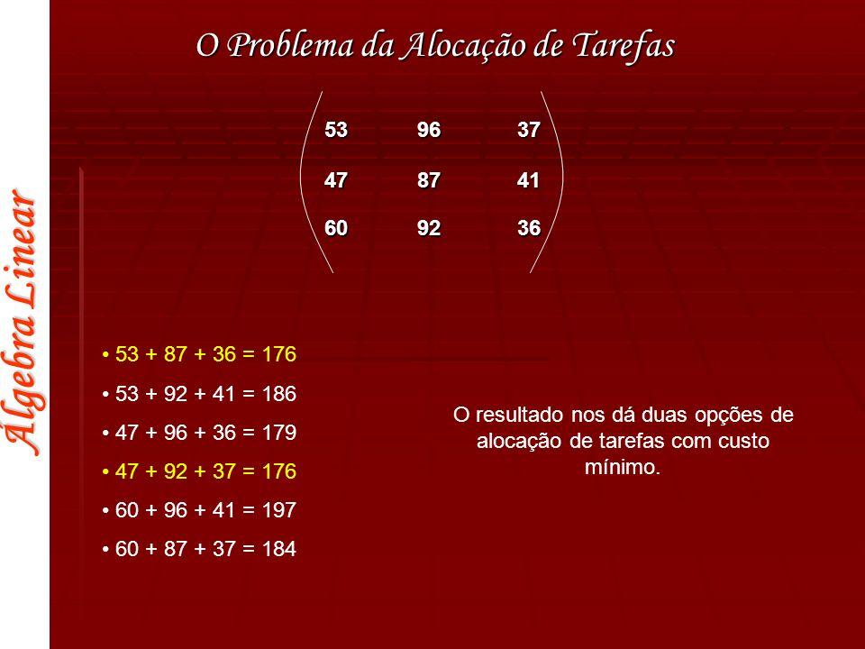 Álgebra Linear Alocação de Tarefas 15721141421 1882316723 14920141921 14719131319 17520162120 000000 -15-7-21-14-14-21-18-8-23-16-7-23 -14-9-20-14-19-21 -14-7-19-13-13-19 -17-5-20-16-21-20 000000 Como temos 6 jogadores e apenas cinco posições, vamos inserir uma linha com todas as entradas zero que representará o banco de reservas.