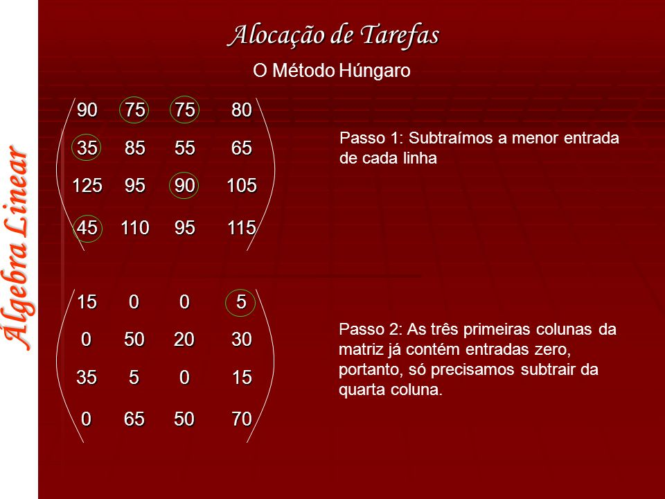 Álgebra Linear Alocação de Tarefas O Método Húngaro 90757580 35855565 1259590105 4511095115 Passo 1: Subtraímos a menor entrada de cada linha150050502
