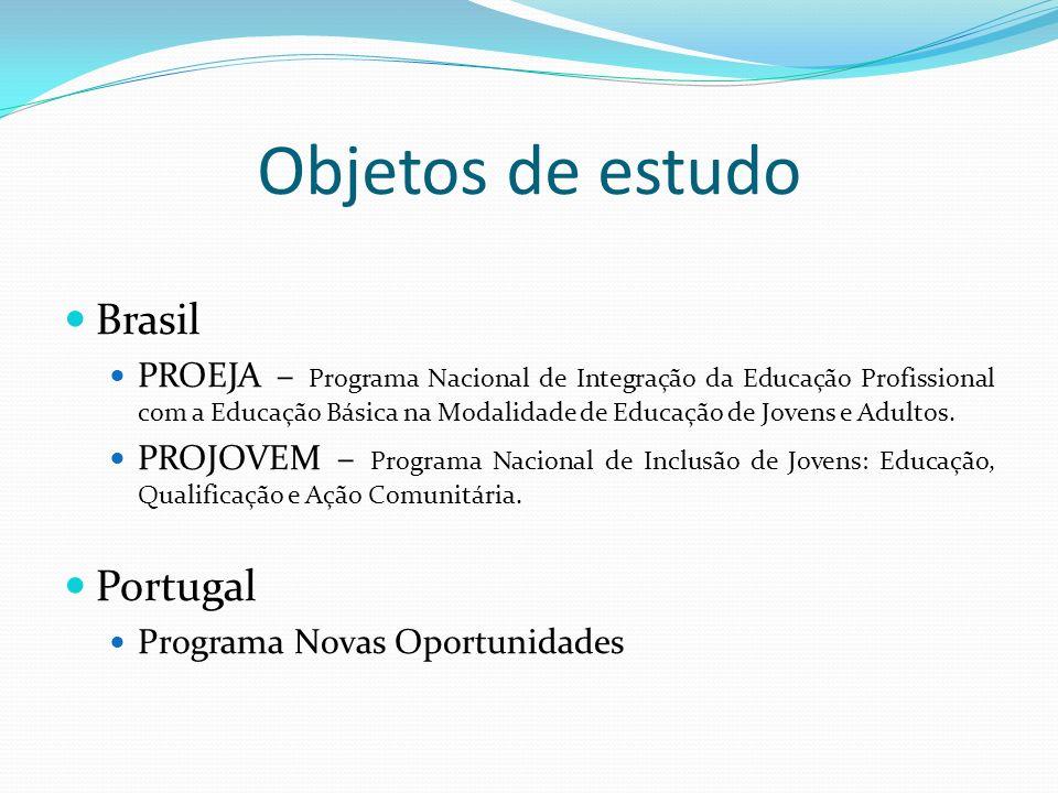 Objetos de estudo Brasil PROEJA – Programa Nacional de Integração da Educação Profissional com a Educação Básica na Modalidade de Educação de Jovens e Adultos.