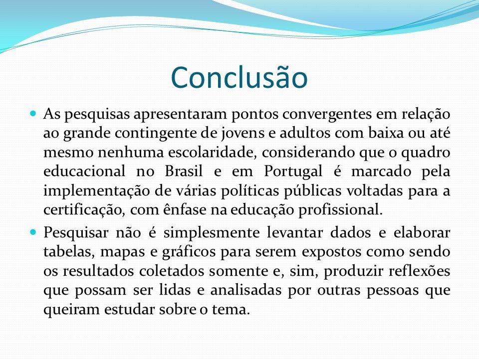 Conclusão As pesquisas apresentaram pontos convergentes em relação ao grande contingente de jovens e adultos com baixa ou até mesmo nenhuma escolaridade, considerando que o quadro educacional no Brasil e em Portugal é marcado pela implementação de várias políticas públicas voltadas para a certificação, com ênfase na educação profissional.