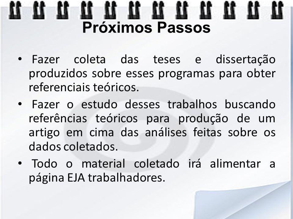 Próximos Passos Fazer coleta das teses e dissertação produzidos sobre esses programas para obter referenciais teóricos. Fazer o estudo desses trabalho