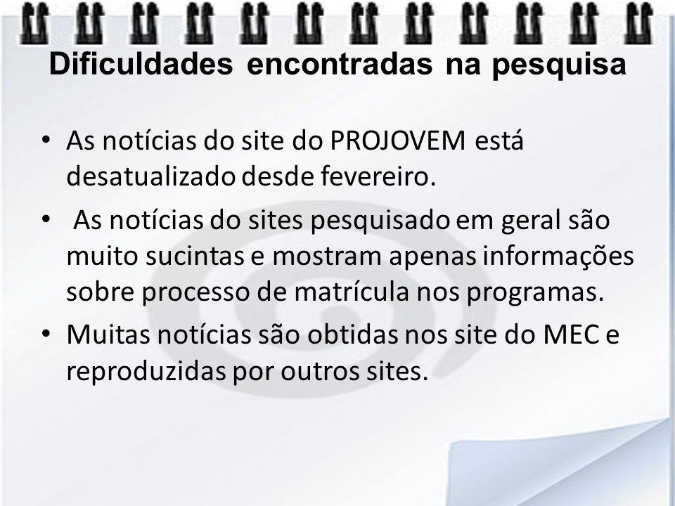 Dificuldades encontradas na pesquisa As notícias do site do PROJOVEM está desatualizado desde fevereiro. As notícias do sites pesquisado em geral são