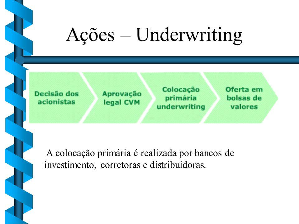 A colocação primária é realizada por bancos de investimento, corretoras e distribuidoras. Ações – Underwriting