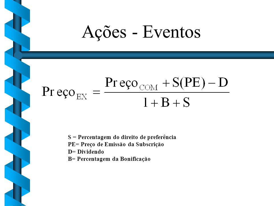 Ações - Eventos S = Percentagem do direito de preferência PE= Preço de Emissão da Subscrição D= Dividendo B= Percentagem da Bonificação