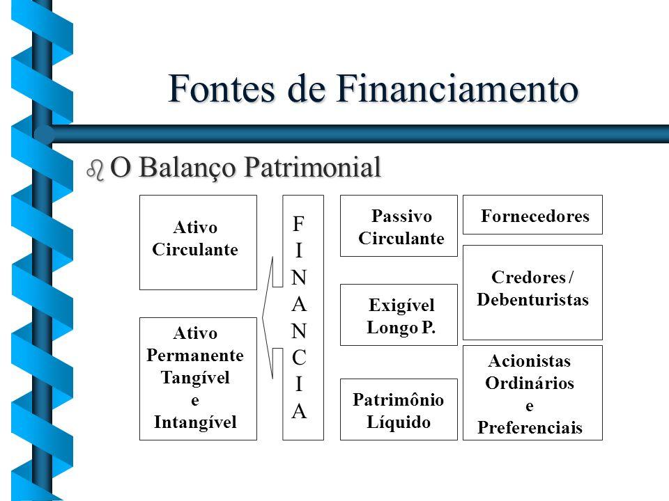 Fontes de Financiamento b O Balanço Patrimonial Ativo Circulante Ativo Permanente Tangível e Intangível Passivo Circulante Exigível Longo P. Patrimôni