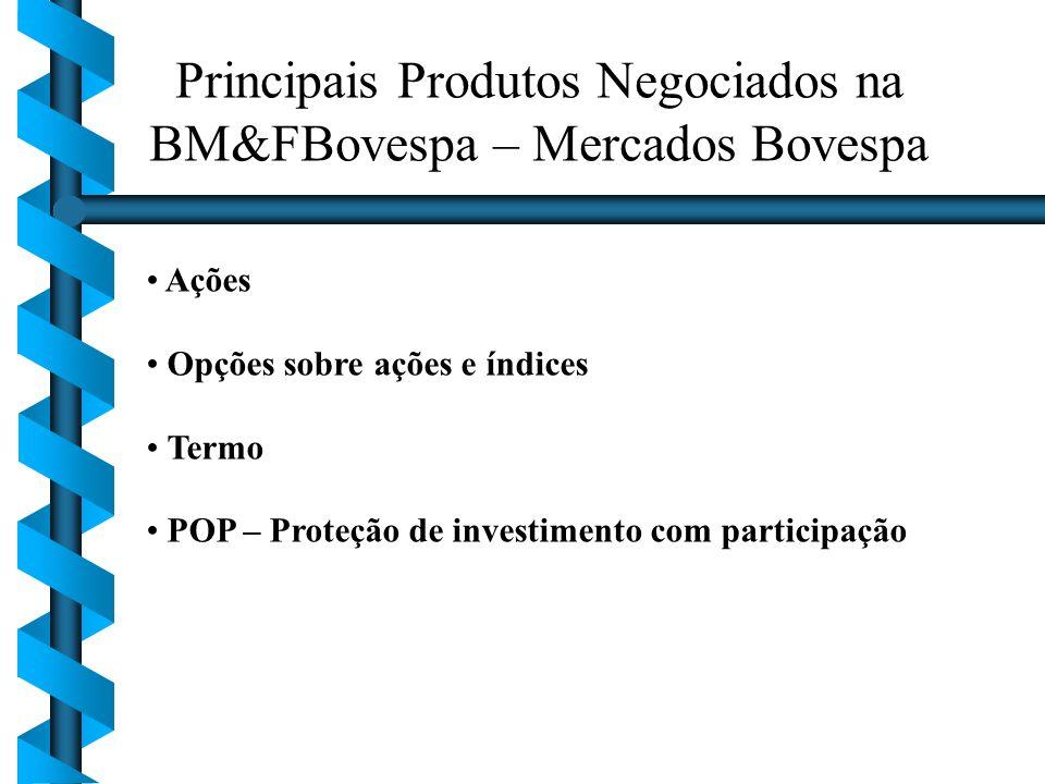 Ações Opções sobre ações e índices Termo POP – Proteção de investimento com participação Principais Produtos Negociados na BM&FBovespa – Mercados Bove