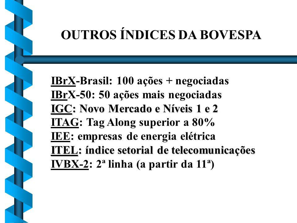 OUTROS ÍNDICES DA BOVESPA IBrX-Brasil: 100 ações + negociadas IBrX-50: 50 ações mais negociadas IGC: Novo Mercado e Níveis 1 e 2 ITAG: Tag Along super