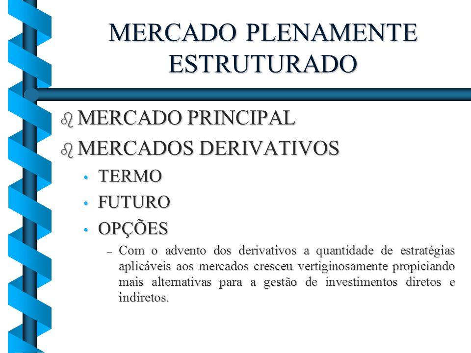 MERCADO PLENAMENTE ESTRUTURADO b MERCADO PRINCIPAL b MERCADOS DERIVATIVOS TERMO TERMO FUTURO FUTURO OPÇÕES OPÇÕES – Com o advento dos derivativos a qu