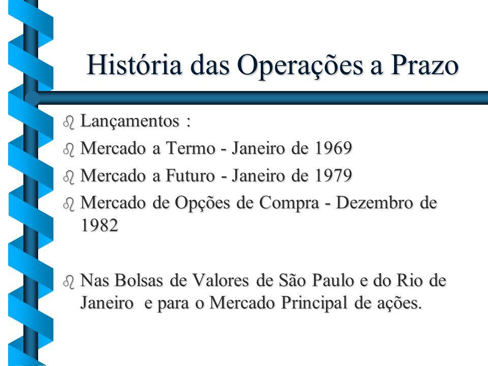 História das Operações a Prazo b Lançamentos : b Mercado a Termo - Janeiro de 1969 b Mercado a Futuro - Janeiro de 1979 b Mercado de Opções de Compra