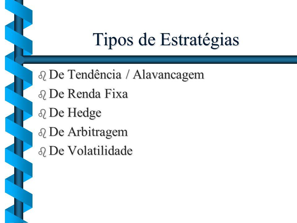 Tipos de Estratégias b De Tendência / Alavancagem b De Renda Fixa b De Hedge b De Arbitragem b De Volatilidade