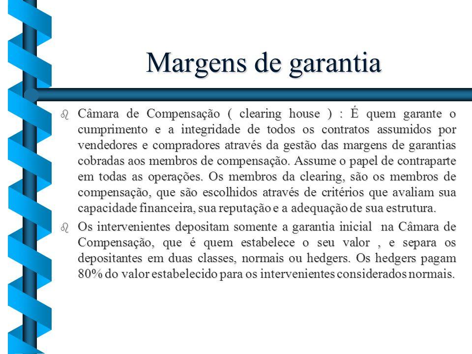 Margens de garantia b Câmara de Compensação ( clearing house ) : É quem garante o cumprimento e a integridade de todos os contratos assumidos por vend