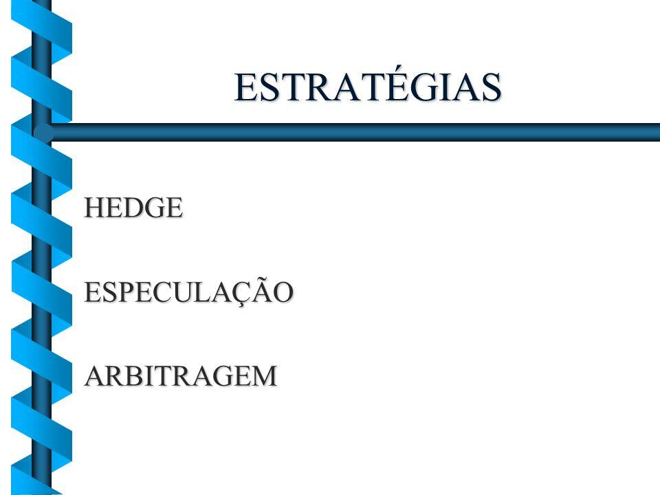 ESTRATÉGIAS HEDGEESPECULAÇÃOARBITRAGEM