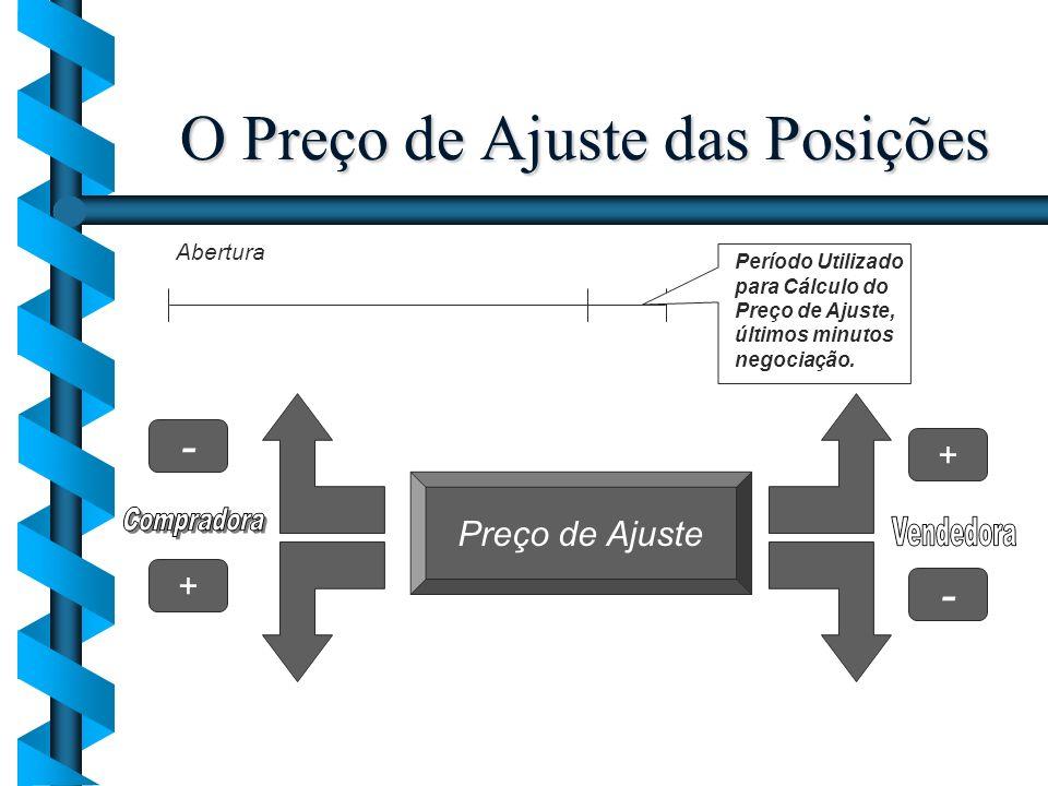Preço de Ajuste Período Utilizado para Cálculo do Preço de Ajuste, últimos minutos negociação. Abertura O Preço de Ajuste das Posições - + - +