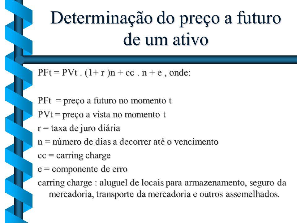 Determinação do preço a futuro de um ativo PFt = PVt. (1+ r )n + cc. n + e, onde: PFt = preço a futuro no momento t PVt = preço a vista no momento t r