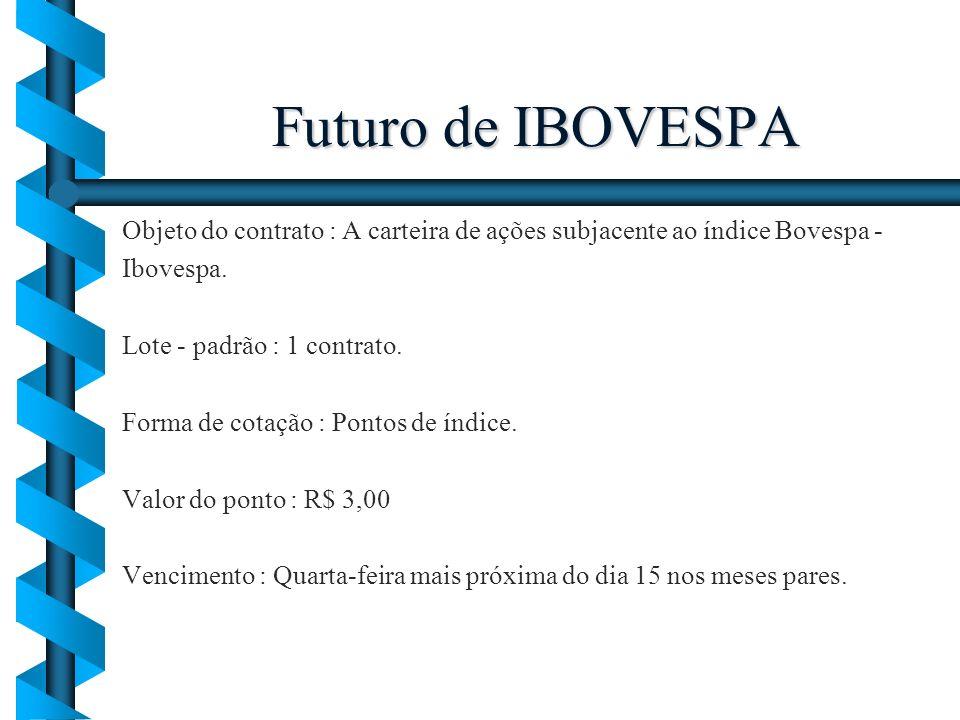 Futuro de IBOVESPA Objeto do contrato : A carteira de ações subjacente ao índice Bovespa - Ibovespa. Lote - padrão : 1 contrato. Forma de cotação : Po