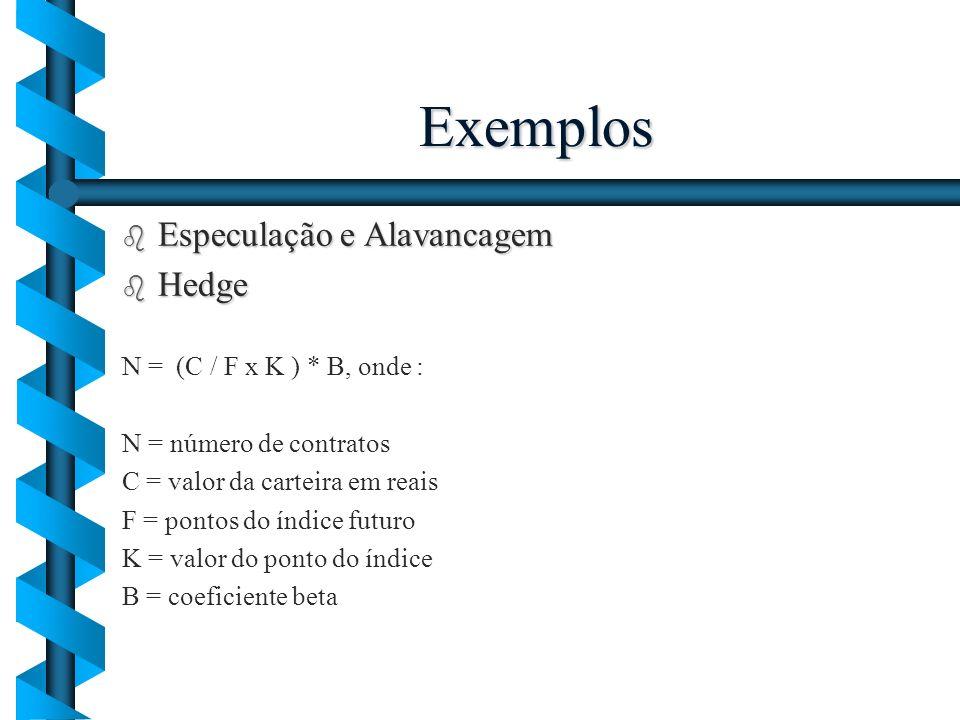 Exemplos b Especulação e Alavancagem b Hedge N = (C / F x K ) * B, onde : N = número de contratos C = valor da carteira em reais F = pontos do índice