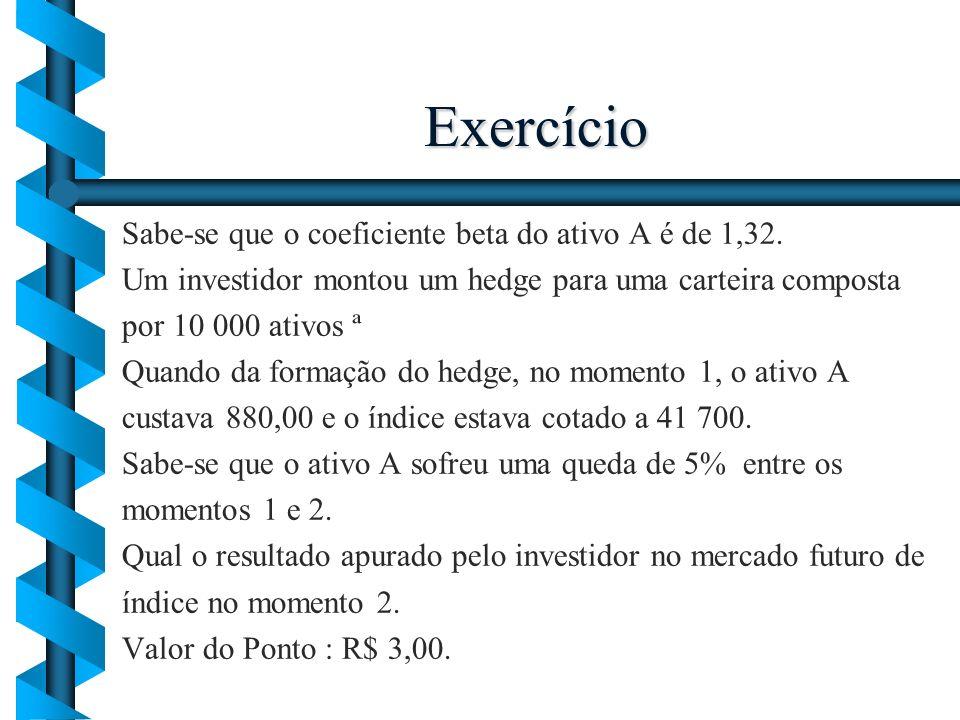 Exercício Sabe-se que o coeficiente beta do ativo A é de 1,32. Um investidor montou um hedge para uma carteira composta por 10 000 ativos ª Quando da