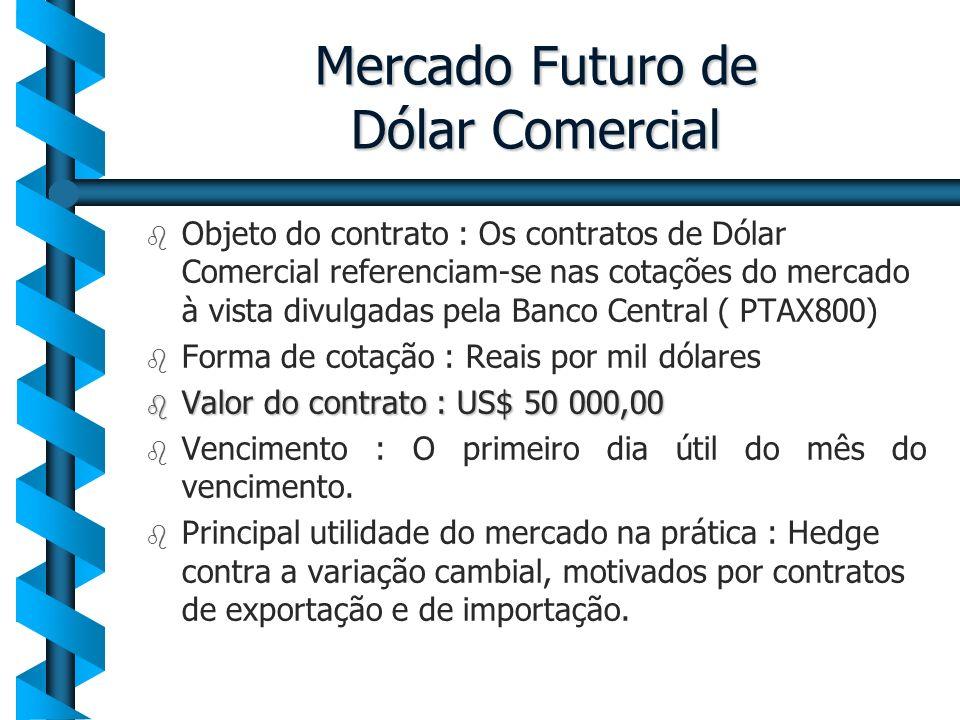 Mercado Futuro de Dólar Comercial b b Objeto do contrato : Os contratos de Dólar Comercial referenciam-se nas cotações do mercado à vista divulgadas p