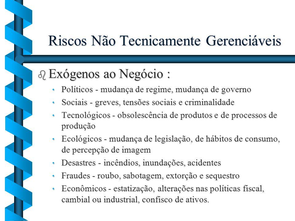 Riscos Não Tecnicamente Gerenciáveis b Exógenos ao Negócio : Políticos - mudança de regime, mudança de governo Políticos - mudança de regime, mudança