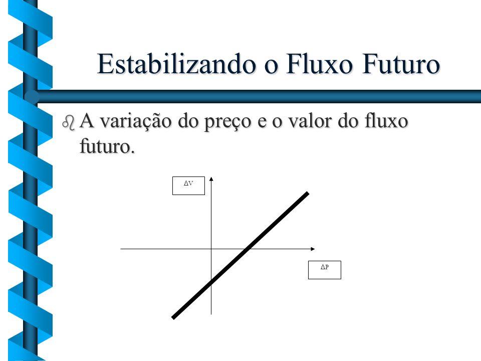 Estabilizando o Fluxo Futuro b A variação do preço e o valor do fluxo futuro. V P