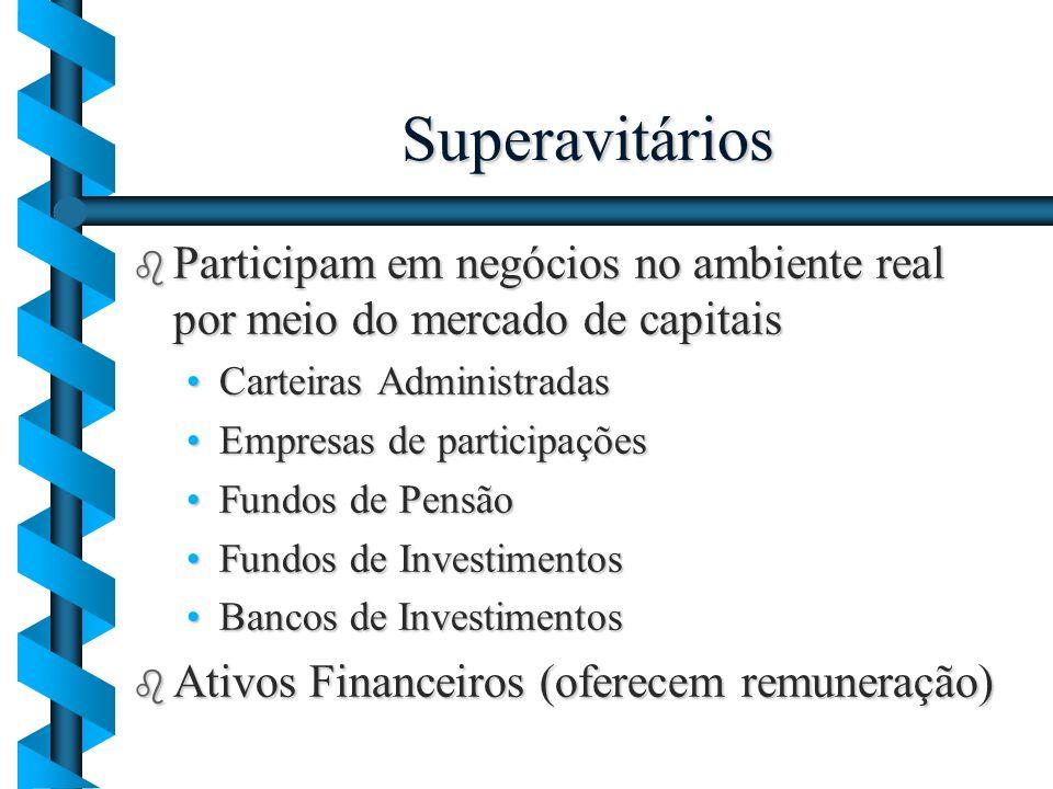 Superavitários b Participam em negócios no ambiente real por meio do mercado de capitais Carteiras AdministradasCarteiras Administradas Empresas de pa