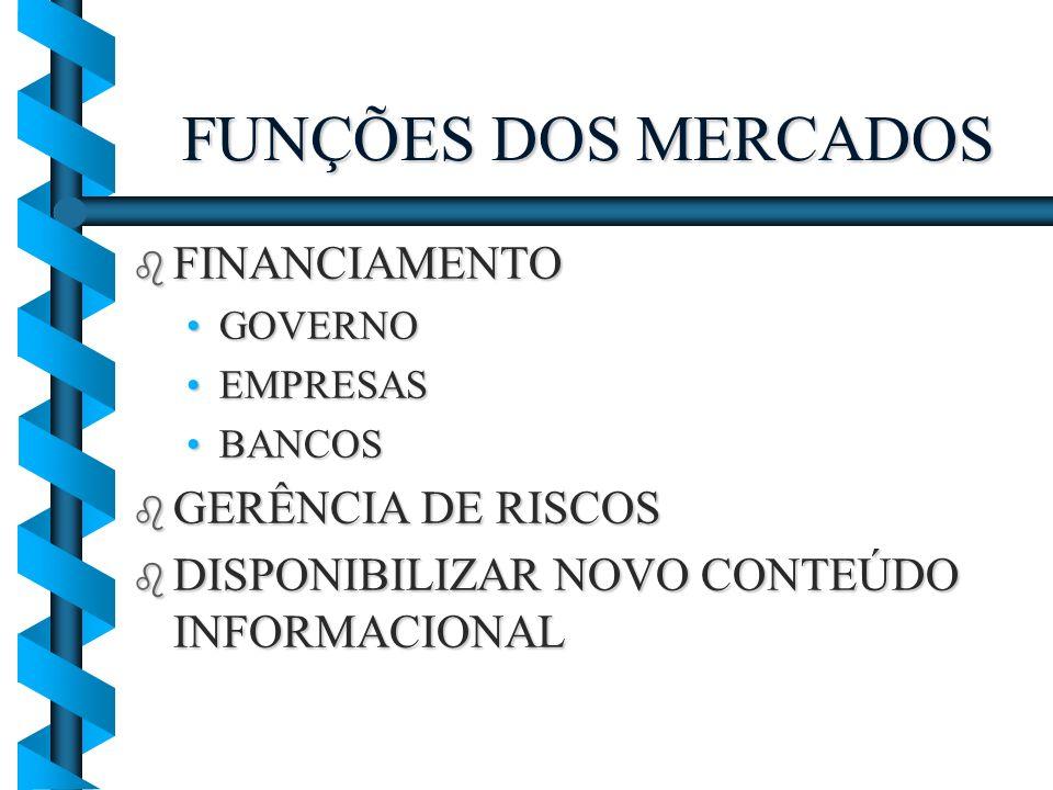 FUNÇÕES DOS MERCADOS b FINANCIAMENTO GOVERNOGOVERNO EMPRESASEMPRESAS BANCOSBANCOS b GERÊNCIA DE RISCOS b DISPONIBILIZAR NOVO CONTEÚDO INFORMACIONAL