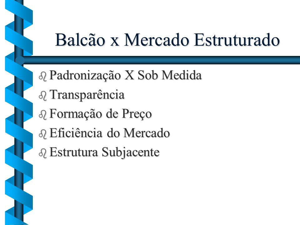 Balcão x Mercado Estruturado b Padronização X Sob Medida b Transparência b Formação de Preço b Eficiência do Mercado b Estrutura Subjacente
