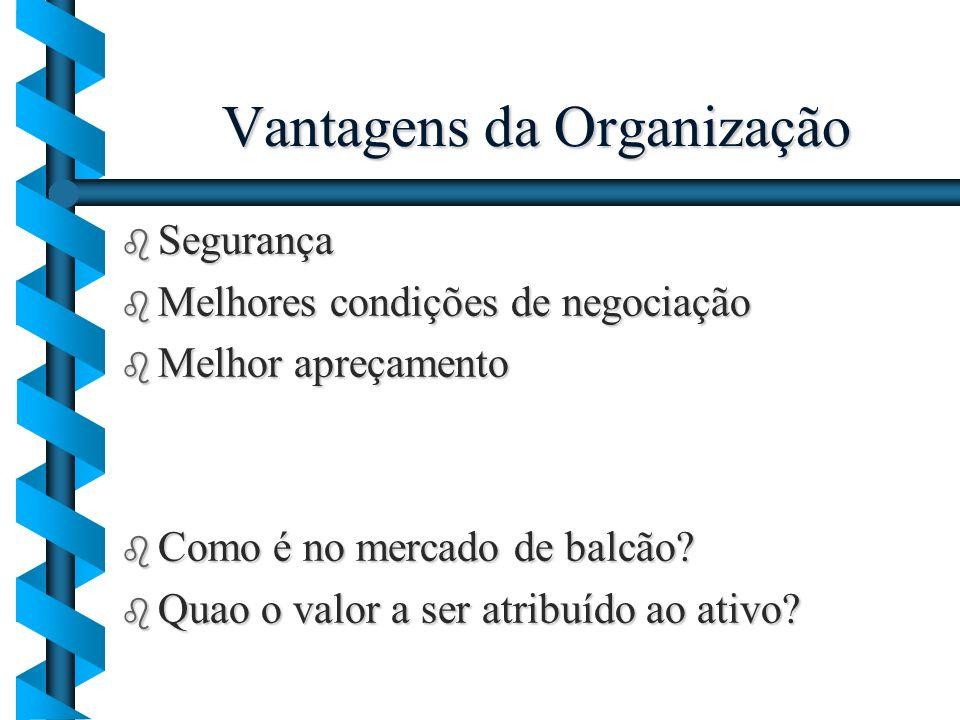 Vantagens da Organização b Segurança b Melhores condições de negociação b Melhor apreçamento b Como é no mercado de balcão? b Quao o valor a ser atrib