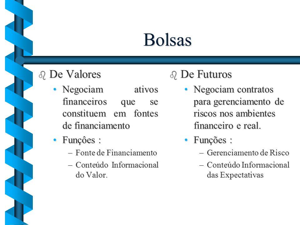 Bolsas b De Valores Negociam ativos financeiros que se constituem em fontes de financiamentoNegociam ativos financeiros que se constituem em fontes de
