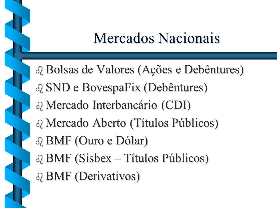 Mercados Nacionais b Bolsas de Valores (Ações e Debêntures) b SND e BovespaFix (Debêntures) b Mercado Interbancário (CDI) b Mercado Aberto (Títulos Pú