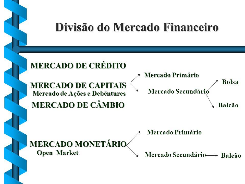 Divisão do Mercado Financeiro MERCADO DE CRÉDITO MERCADO DE CAPITAIS MERCADO DE CÂMBIO MERCADO MONETÁRIO Mercado Primário Mercado Primário Mercado Sec