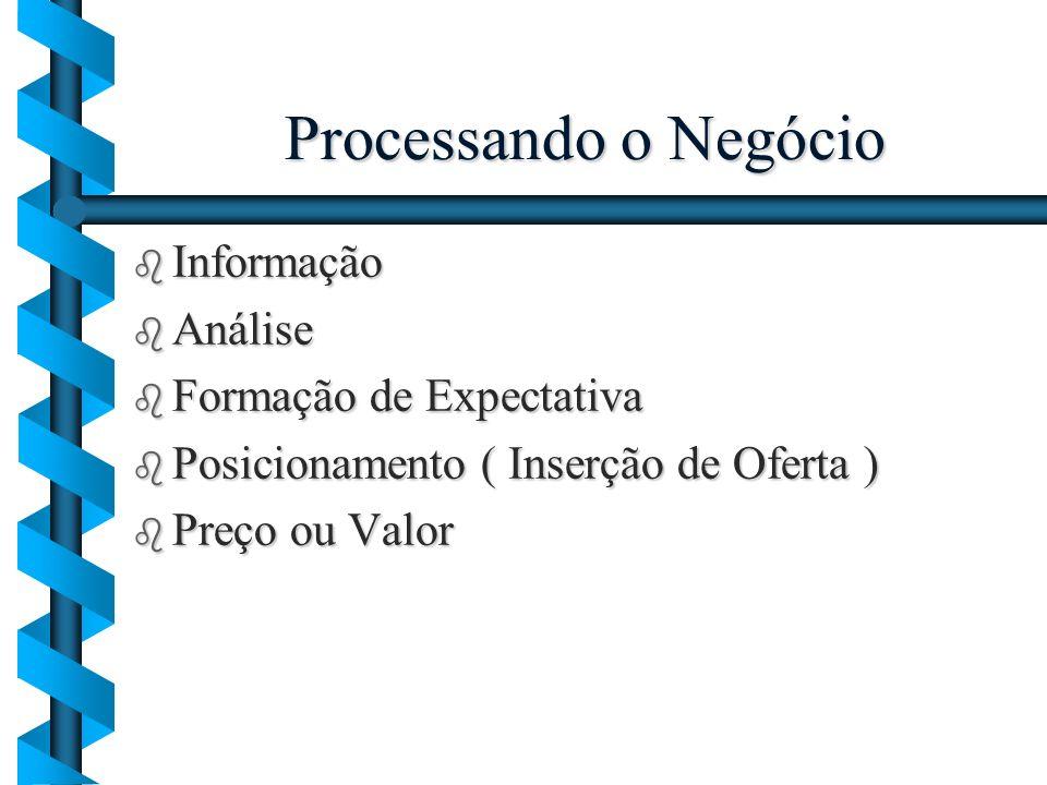 Processando o Negócio b Informação b Análise b Formação de Expectativa b Posicionamento ( Inserção de Oferta ) b Preço ou Valor