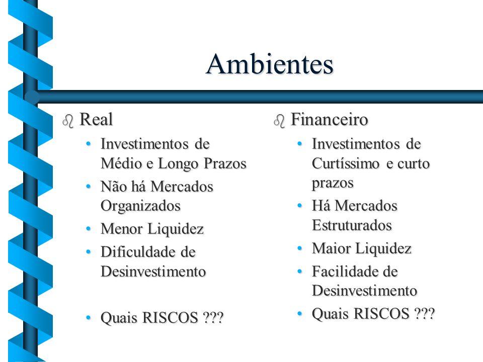 Ambientes b Real Investimentos de Médio e Longo PrazosInvestimentos de Médio e Longo Prazos Não há Mercados OrganizadosNão há Mercados Organizados Men