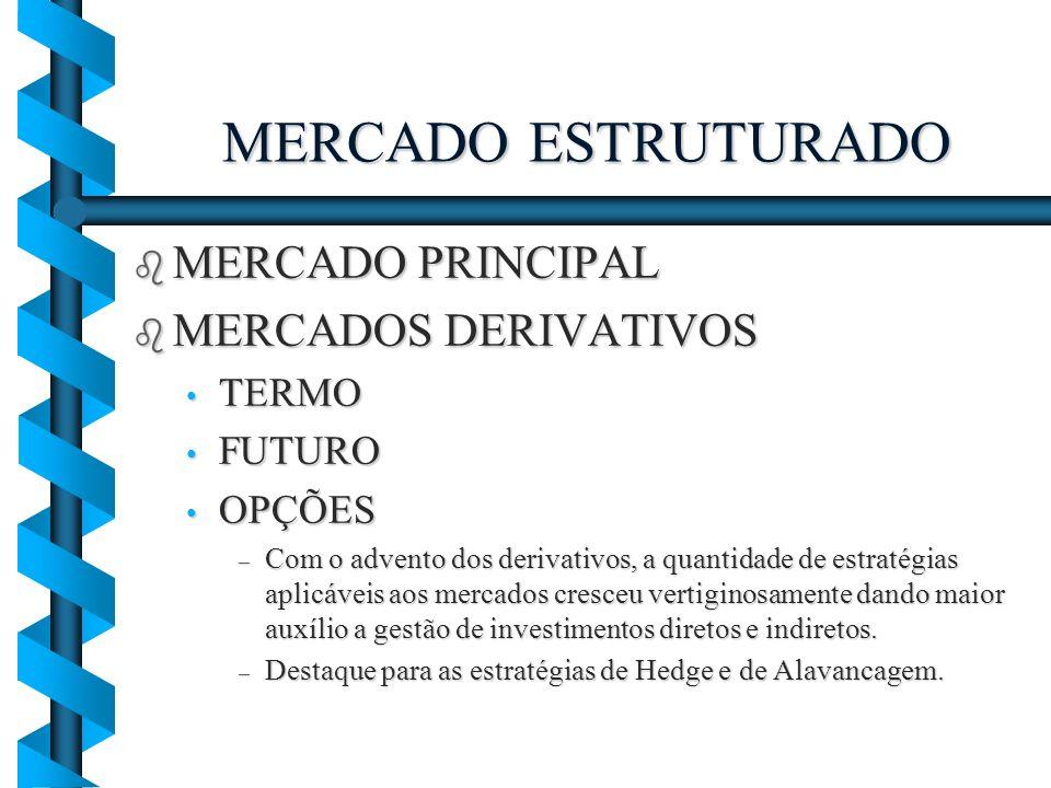 MERCADO ESTRUTURADO b MERCADO PRINCIPAL b MERCADOS DERIVATIVOS TERMO TERMO FUTURO FUTURO OPÇÕES OPÇÕES – Com o advento dos derivativos, a quantidade d
