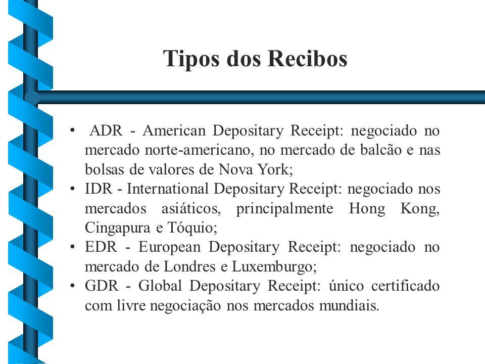 Tipos dos Recibos ADR - American Depositary Receipt: negociado no mercado norte-americano, no mercado de balcão e nas bolsas de valores de Nova York;