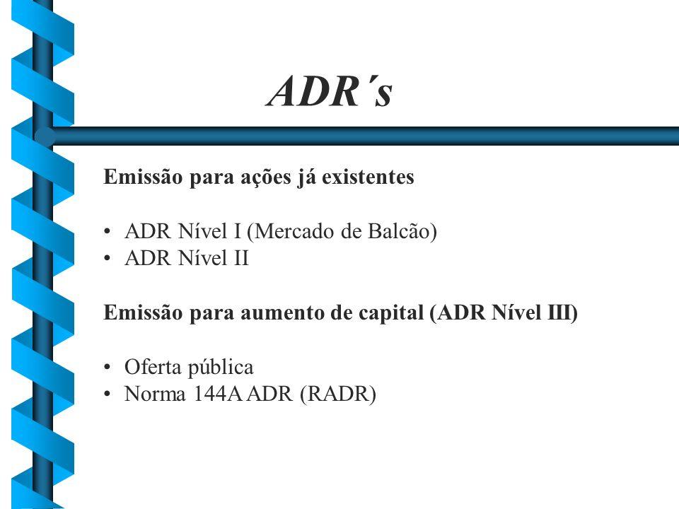 Emissão para ações já existentes ADR Nível I (Mercado de Balcão) ADR Nível II Emissão para aumento de capital (ADR Nível III) Oferta pública Norma 144