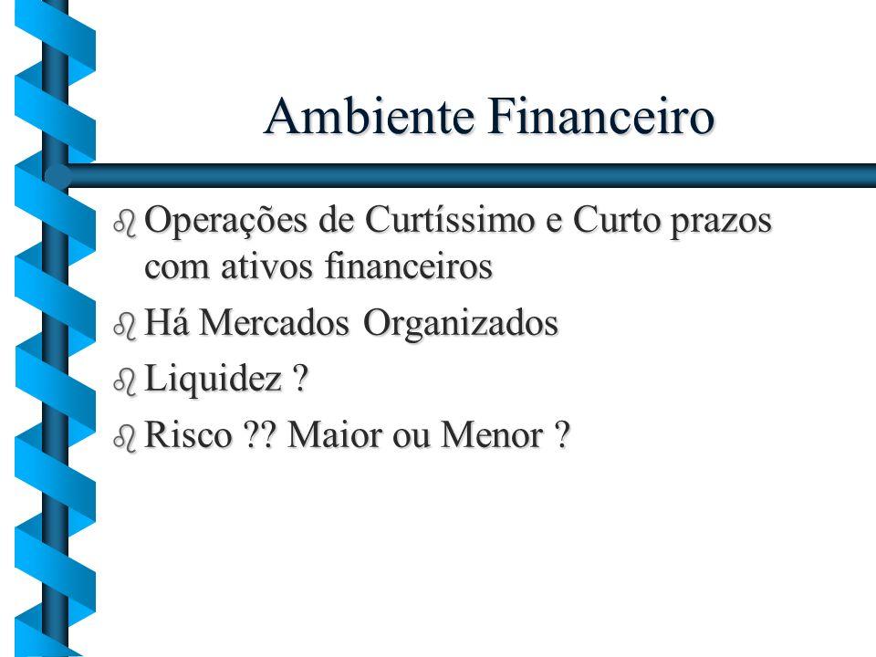 Ambiente Financeiro b Operações de Curtíssimo e Curto prazos com ativos financeiros b Há Mercados Organizados b Liquidez ? b Risco ?? Maior ou Menor ?