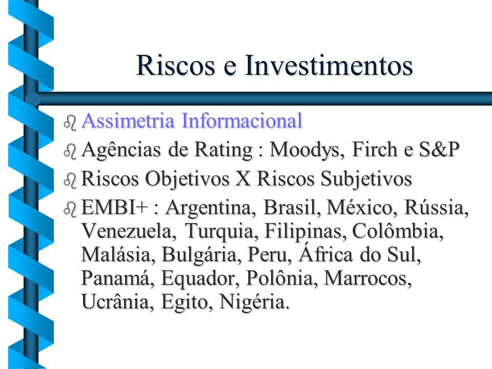 Riscos e Investimentos b Assimetria Informacional b Agências de Rating : Moodys, Firch e S&P b Riscos Objetivos X Riscos Subjetivos b EMBI+ : Argentin