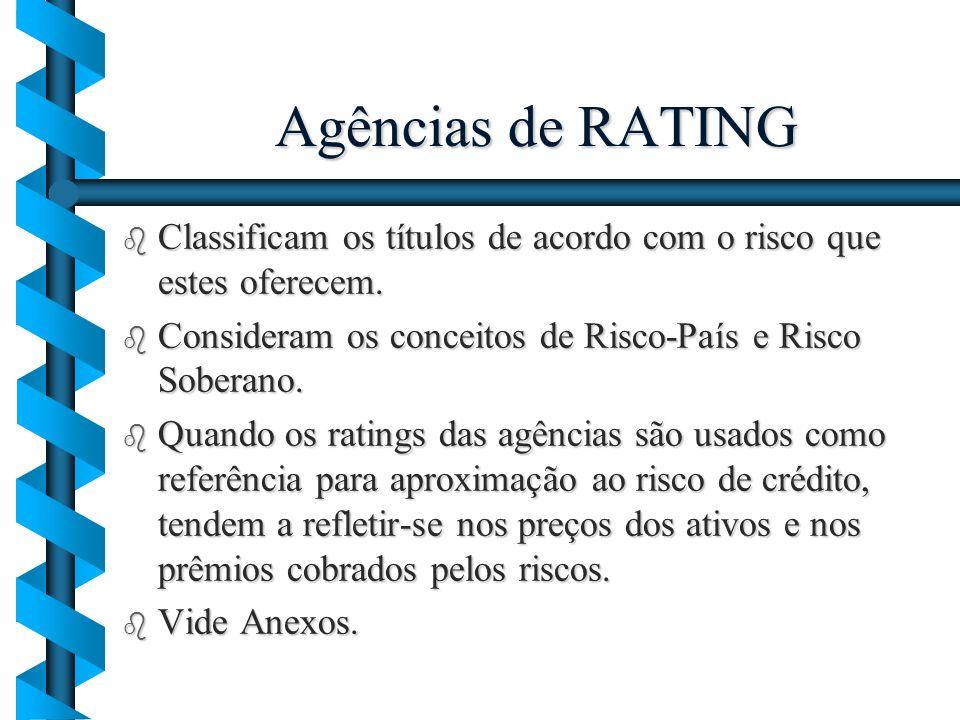Agências de RATING b Classificam os títulos de acordo com o risco que estes oferecem. b Consideram os conceitos de Risco-País e Risco Soberano. b Quan