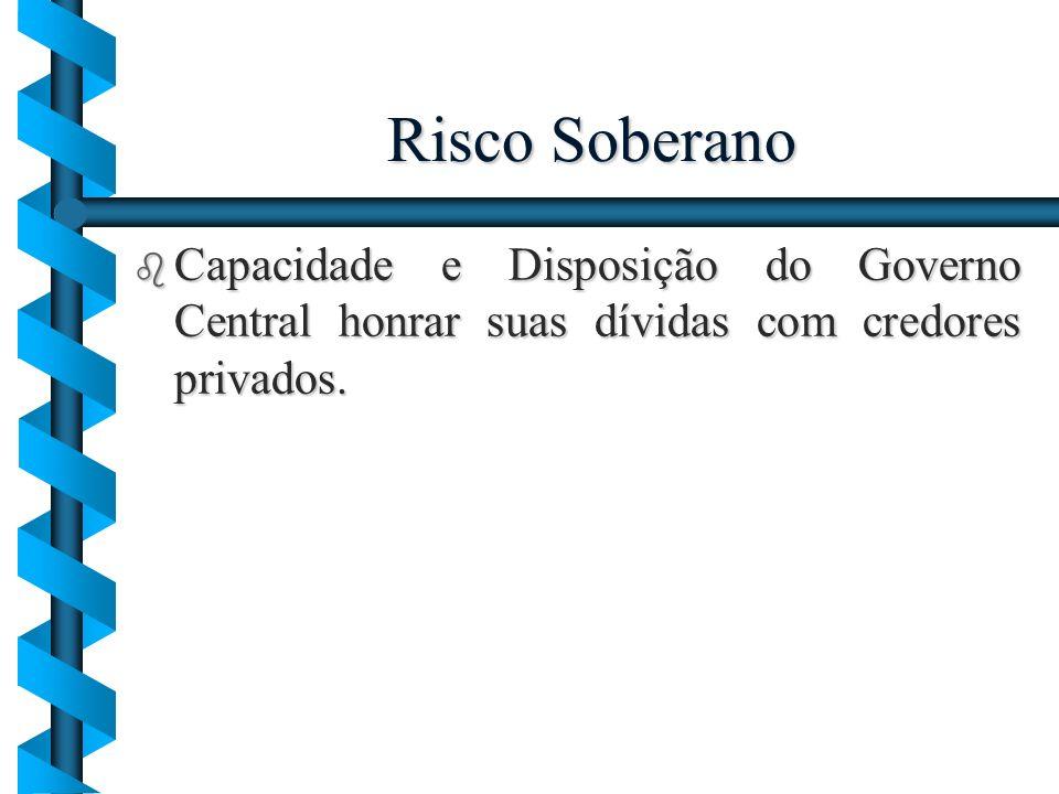 Risco Soberano b Capacidade e Disposição do Governo Central honrar suas dívidas com credores privados.