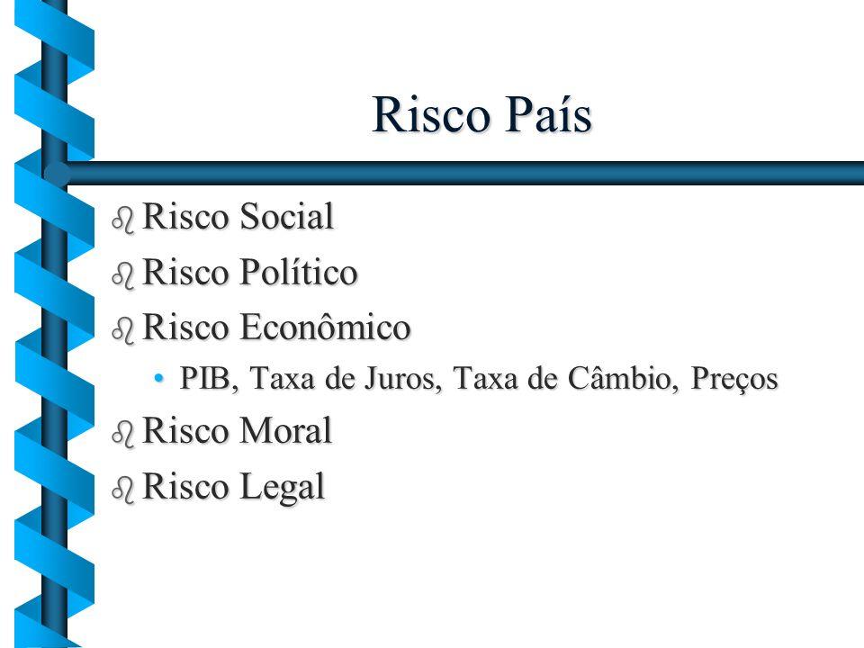Risco País b Risco Social b Risco Político b Risco Econômico PIB, Taxa de Juros, Taxa de Câmbio, PreçosPIB, Taxa de Juros, Taxa de Câmbio, Preços b Ri