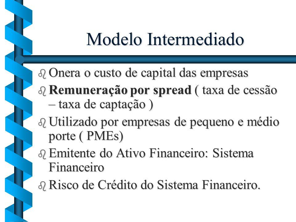 Modelo Intermediado b Onera o custo de capital das empresas b Remuneração por spread ( taxa de cessão – taxa de captação ) b Utilizado por empresas de