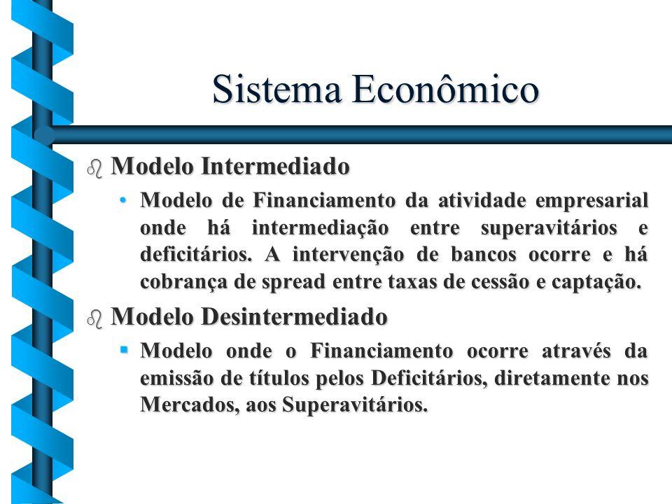 Sistema Econômico b Modelo Intermediado Modelo de Financiamento da atividade empresarial onde há intermediação entre superavitários e deficitários. A
