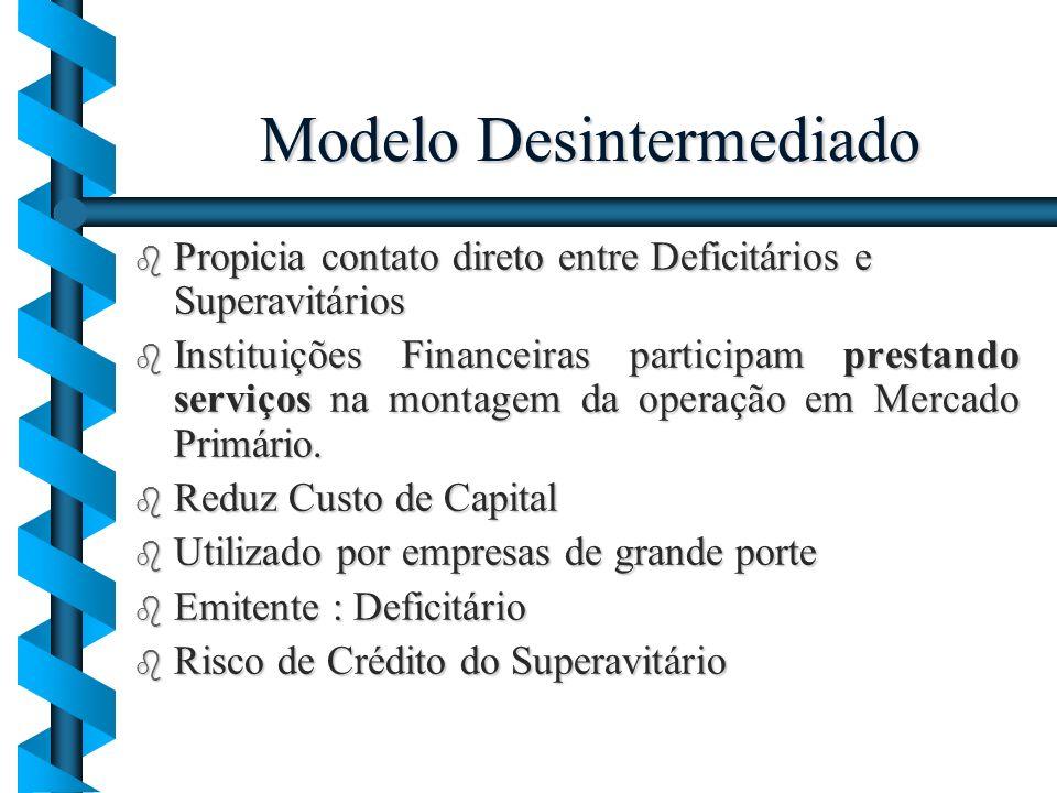 Modelo Desintermediado b Propicia contato direto entre Deficitários e Superavitários b Instituições Financeiras participam prestando serviços na monta