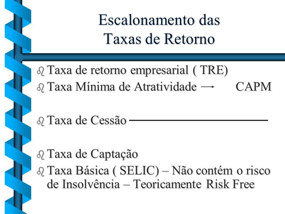 Escalonamento das Taxas de Retorno b Taxa de retorno empresarial ( TRE) b Taxa Mínima de Atratividade CAPM b Taxa de Cessão b Taxa de Captação b Taxa